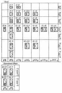Габаритные размеры окон и балконных дверей типов С и Р жилых зданий